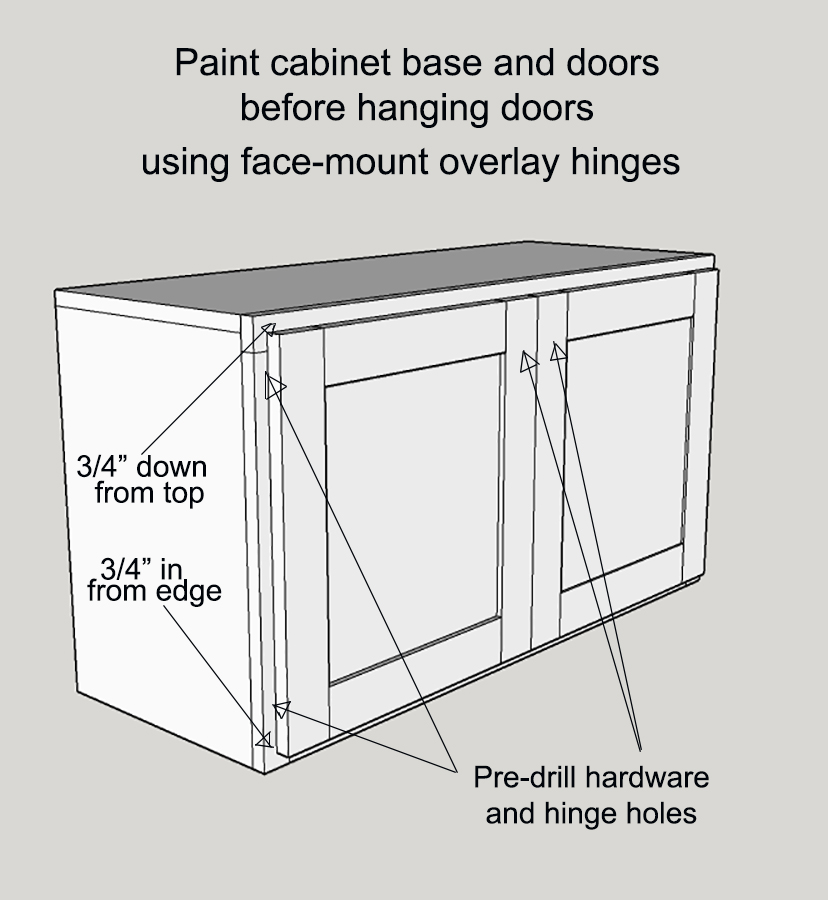 how to build a cabinet base