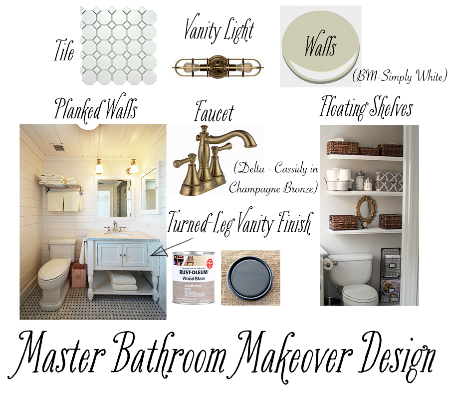 MasterBathDesign